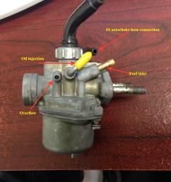 honda urban express nu50 carburetor diagram yamaha qt50 luvin and nu50 wiring diagram [ 3264 x 2448 Pixel ]