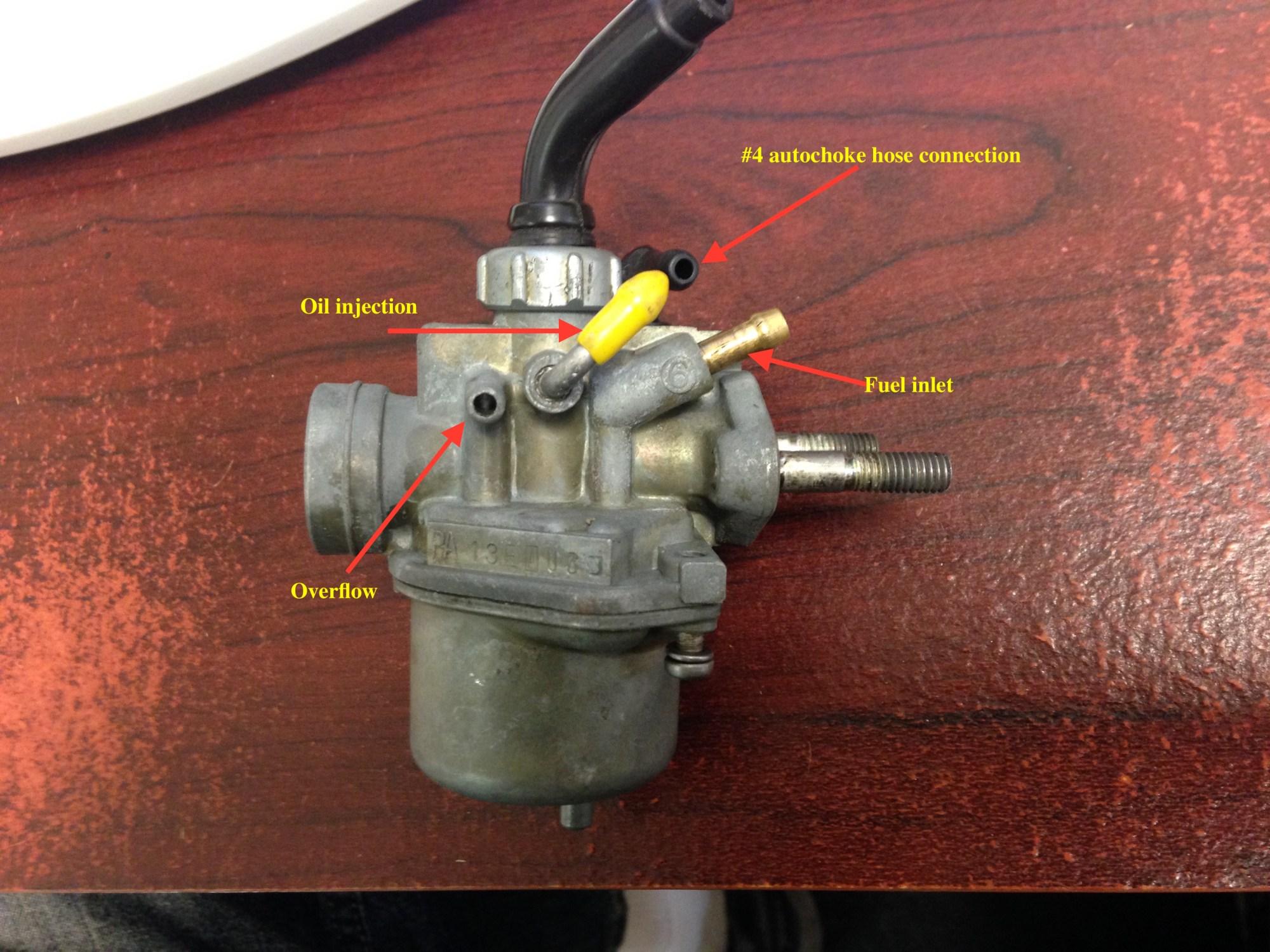 hight resolution of honda urban express nu50 carburetor diagram yamaha qt50 luvin and nu50 wiring diagram