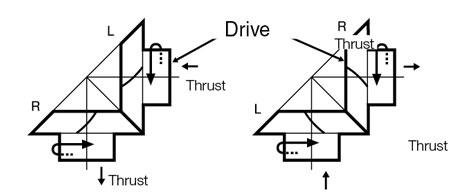 Bevel Gears: Technical Information