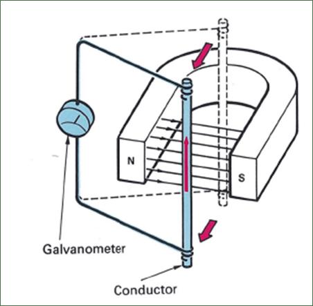 Generator Listrik  qtussama
