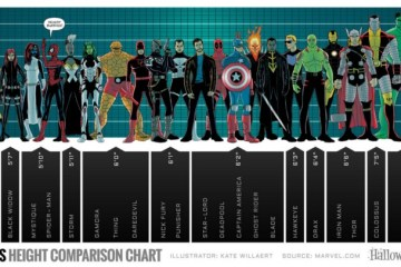 Personajes del universo marvel