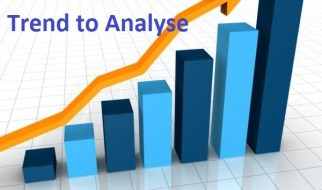 annual trend analysis tool