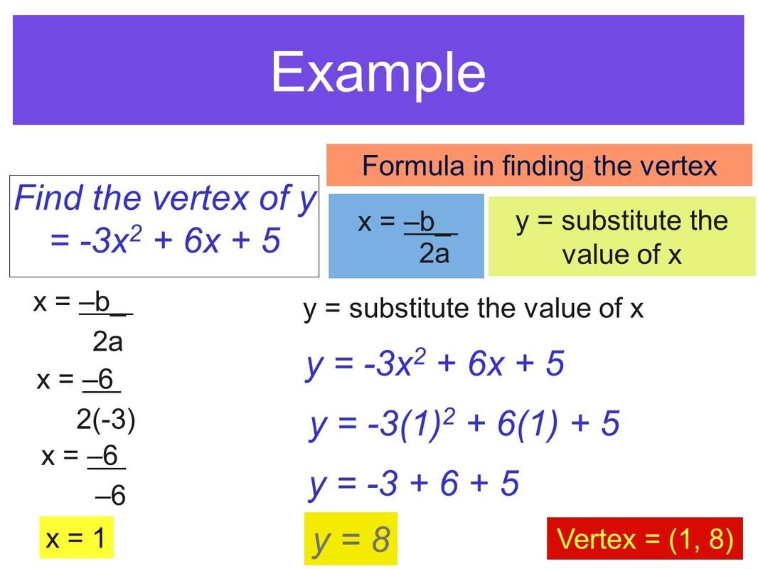 Graphing Calculator Online To Find Minimum And Maximum