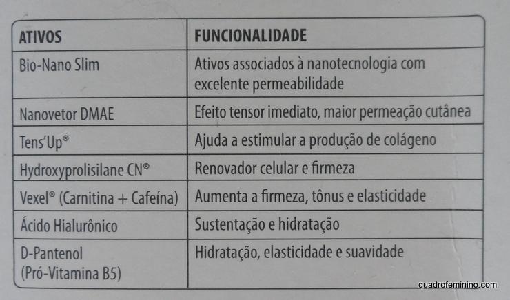 Bioage Lipo Redux Firmax - Ativos e funcionalidade