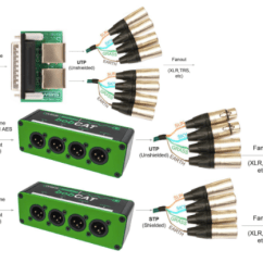 Rj45 Wiring Diagram Cat5 2000 S10 Blazer Audio Over | Qtp: Quad Twisted Pair – Moving 4 Channels Of Analog Or 8 Aes ...