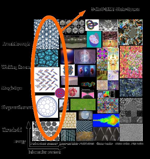 energy_complexity_landscape_5
