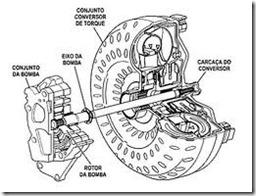 Cuidados com a bomba de óleo garantem vida longa ao motor