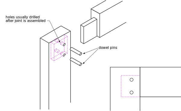qualiteak outdoor furniture Tenon Mortise Joint For Strong