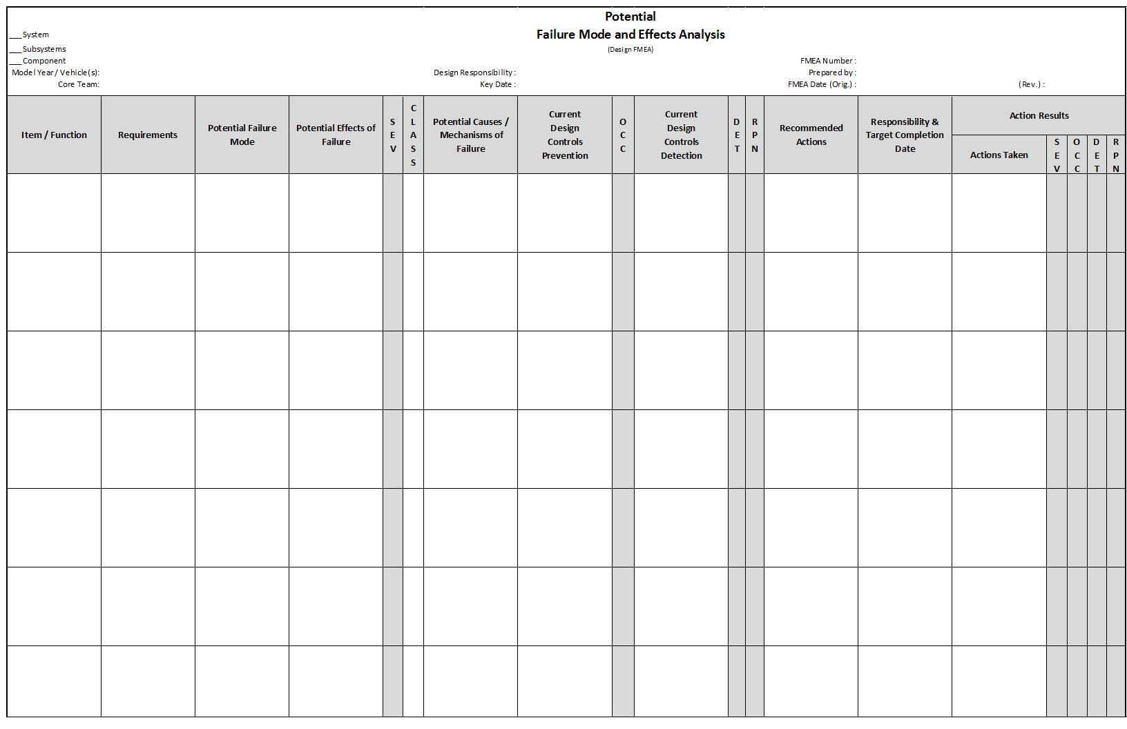hight resolution of design fmea worksheet