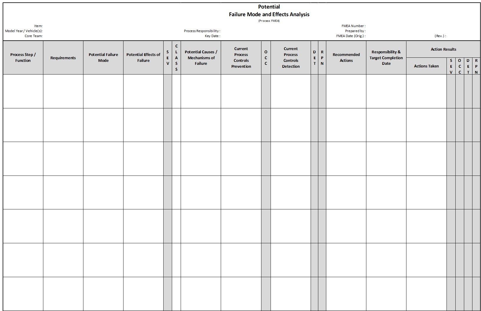 hight resolution of process fmea worksheet