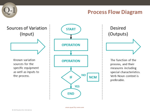 FMEA | Failure Mode and Effects Analysis | QualityOne