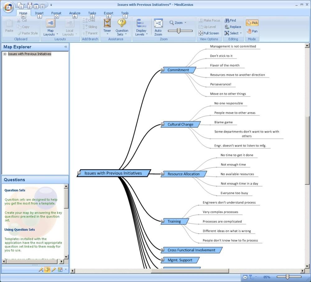 medium resolution of affinity diagram in mindgenius software