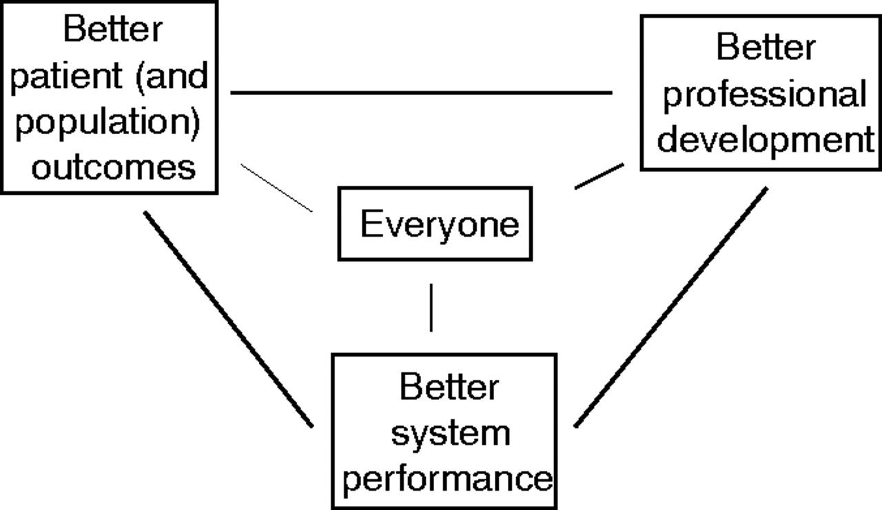 """What is """"quality improvement"""" and how can it transform"""
