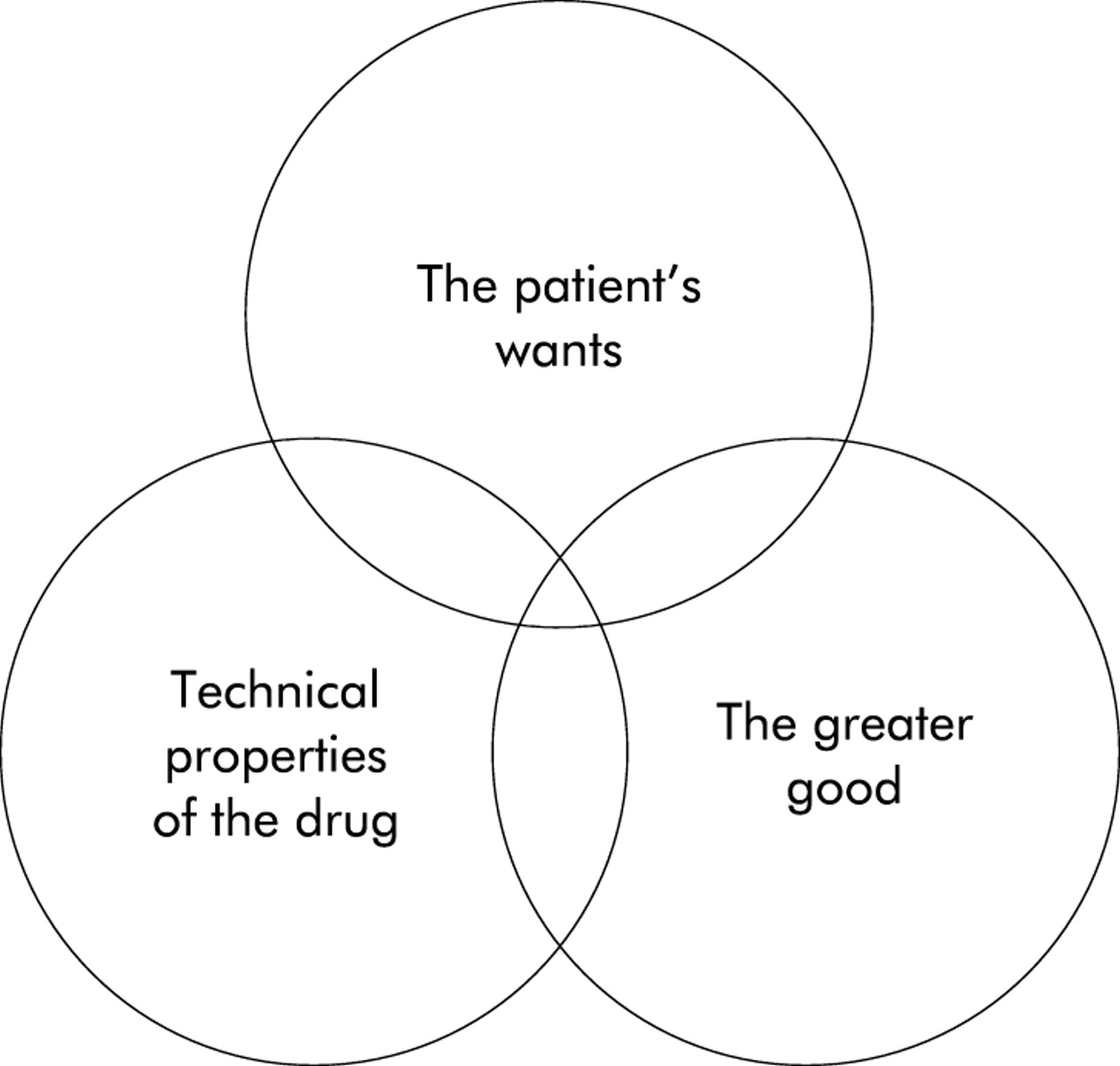 Designing information technology to support prescribing