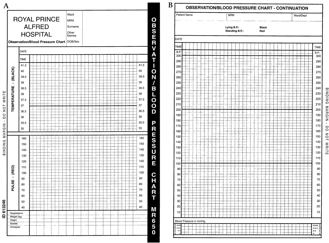 Download Hospital Observation Chart