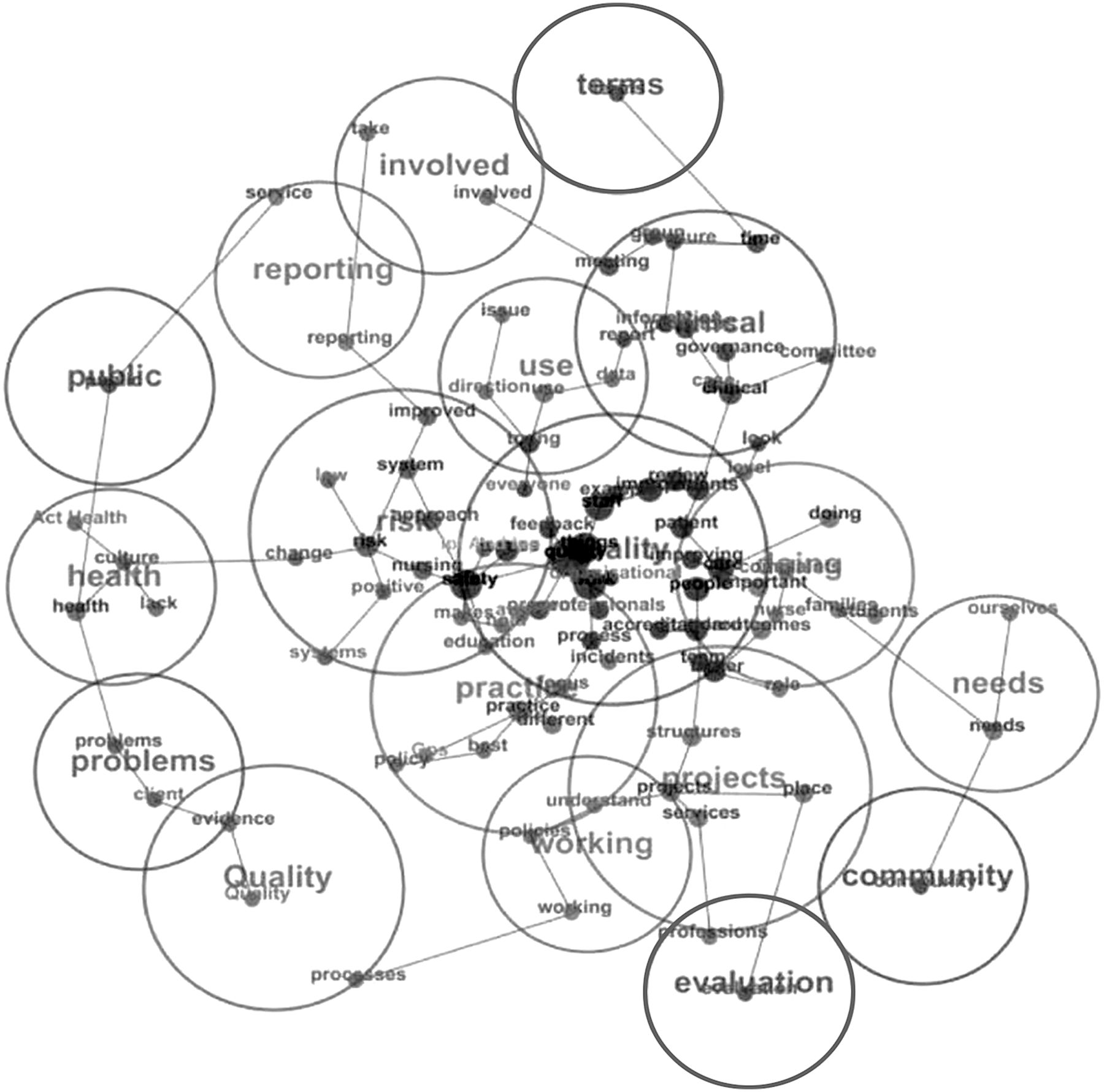 Visualising differences in professionals' perspectives on