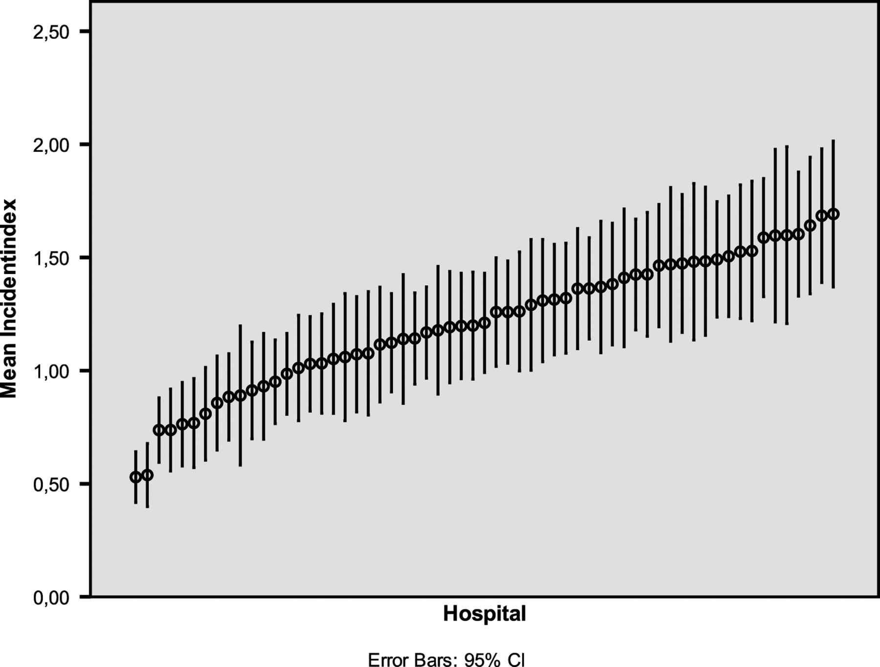 The Patient-Reported Incident in Hospital Instrument (PRIH