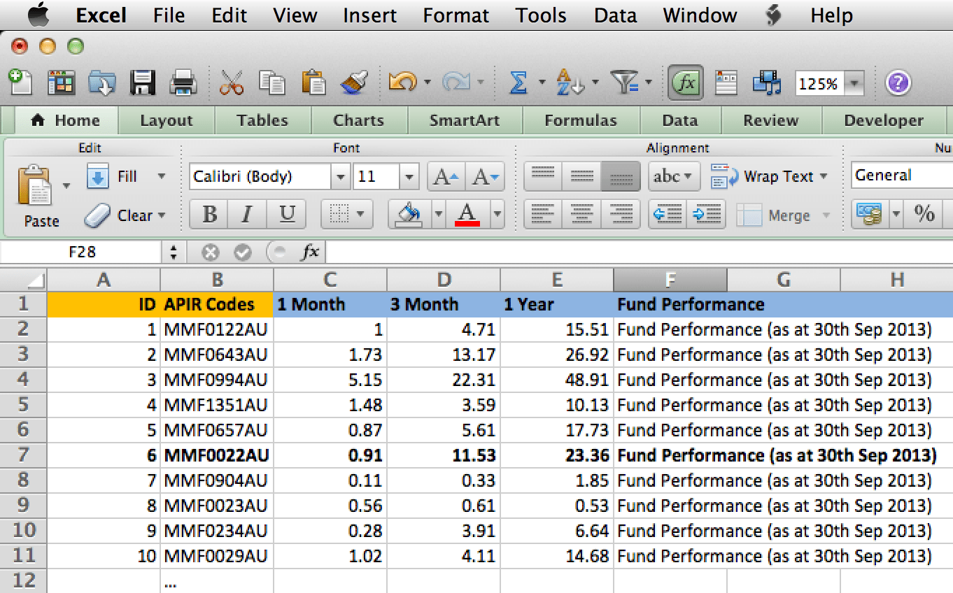 Get The Data Of Fund Performance Directly Into Excel