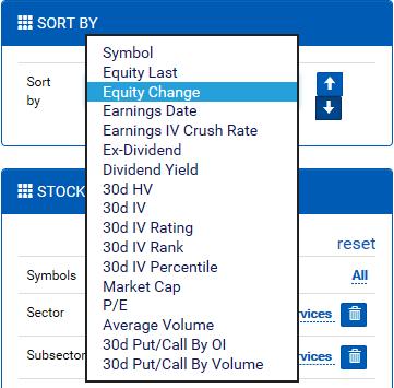 Sorting Stocks