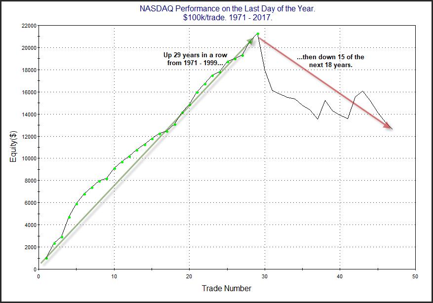 2018-12-28