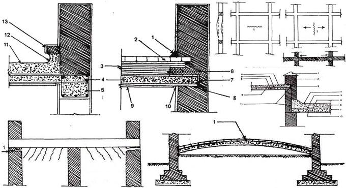 Various types of cracks in building walls