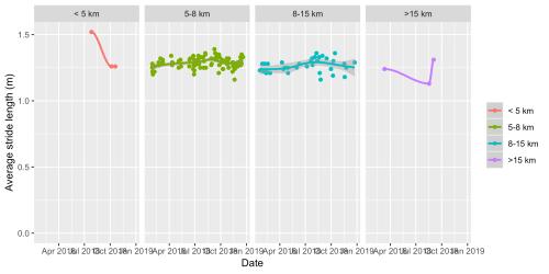 small resolution of h r diagram fun lab