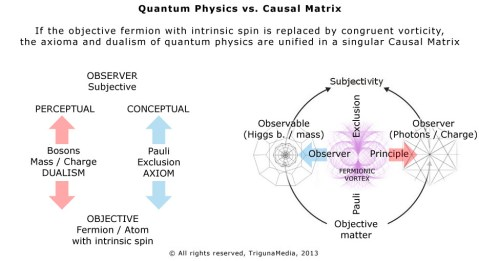 quantum-causal