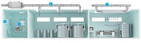 Виды вентиляционных систем по конструктивному исполнению