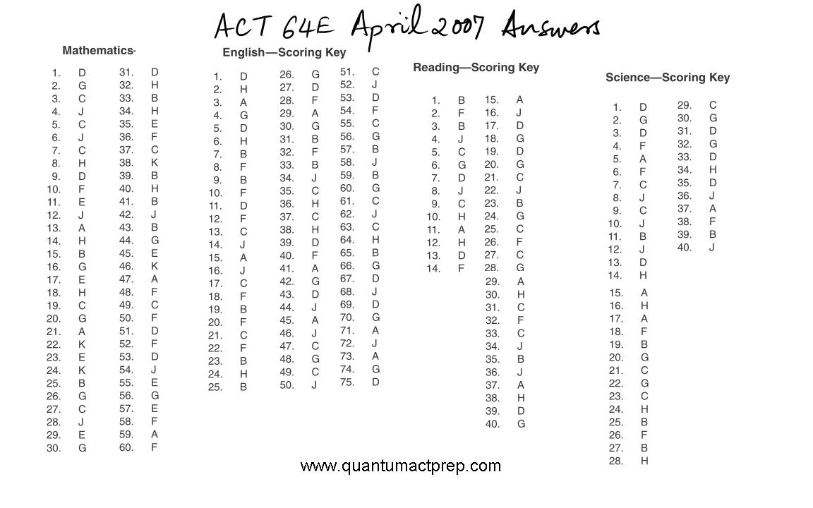 Lsat flex raw score conversion