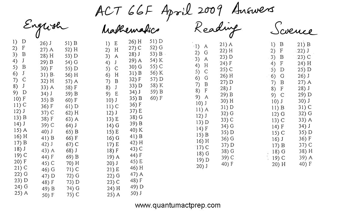 ACT released tests: 2005 to 2019