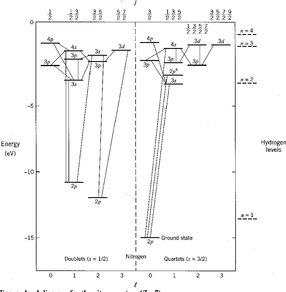 medium resolution of  epsfig file figs nitrogenjr eps height 5 5in