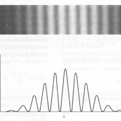 Phase Diagram About Notes 98 Jeep Grand Cherokee Radio Wiring Diffraction From Two Slits