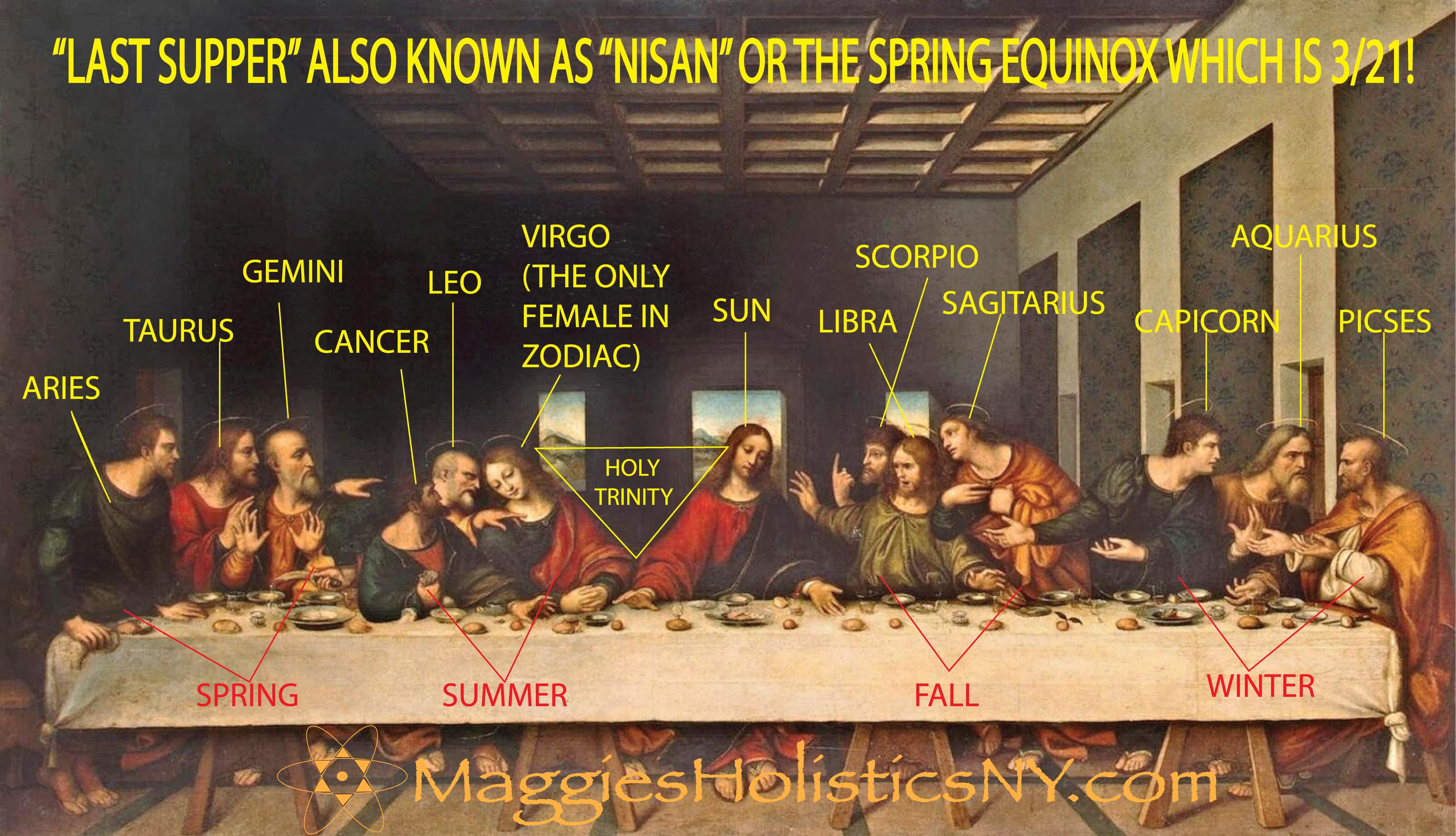 Resultado de imagen para GEOMETER YHWH