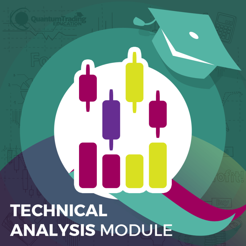 Technical Analysis Module