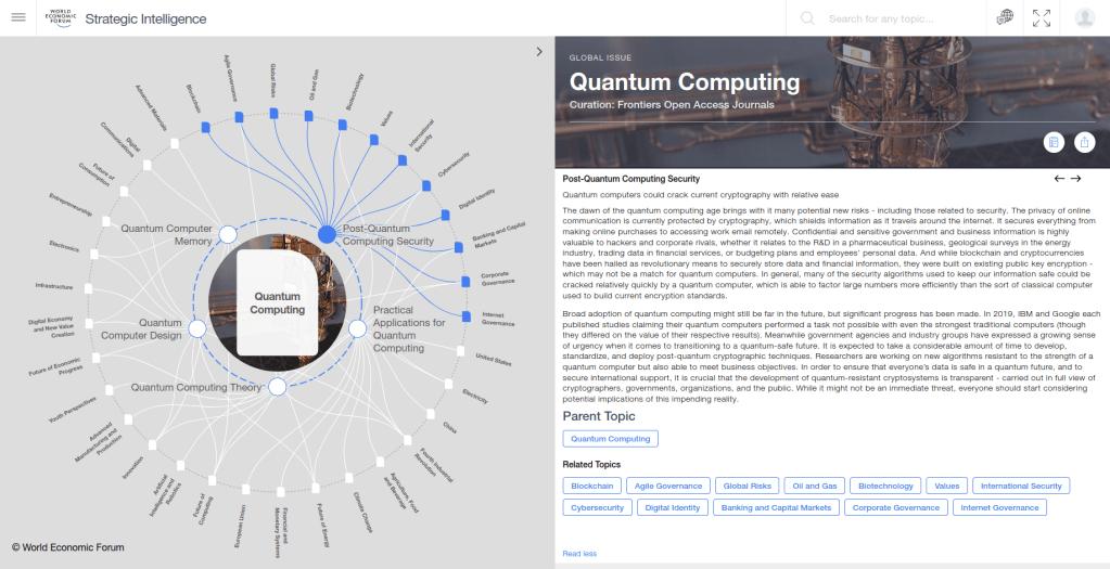 The WEF Quantum Technology Explorer.