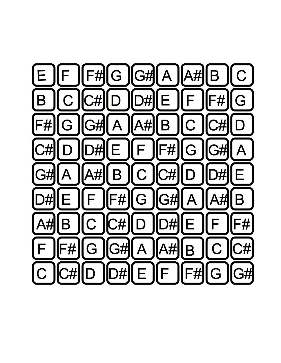 QB 9x9 keypad layout