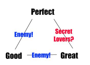 perfect vs good vs