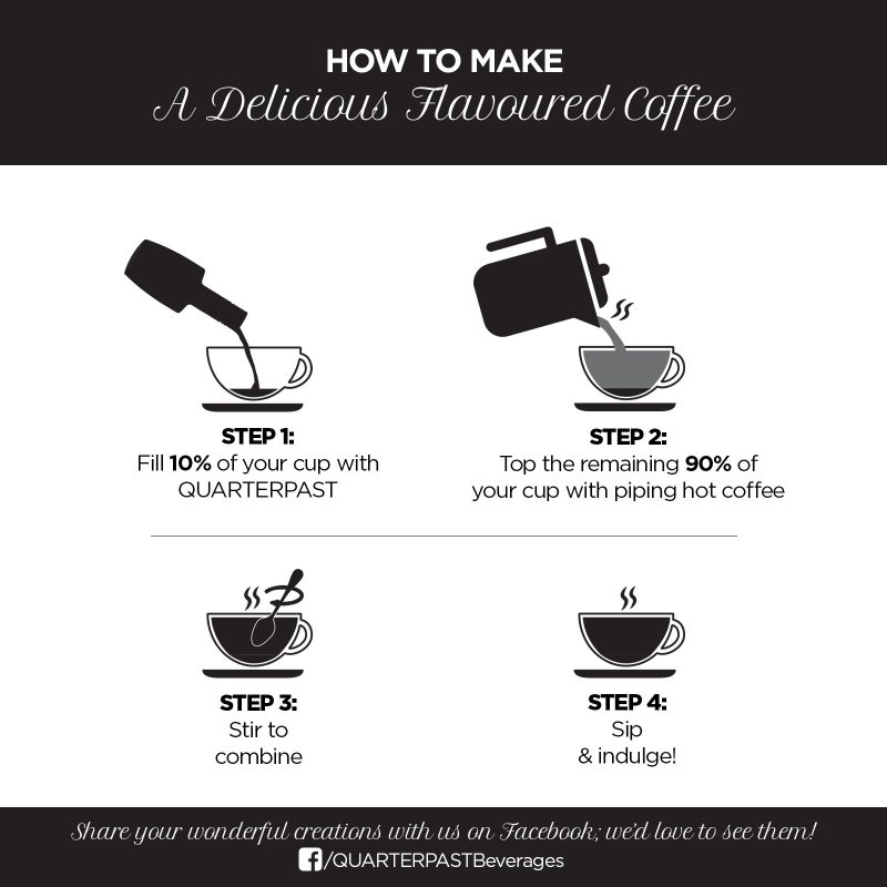 QUARTERPAST How to Make a Delicious Flavoured Coffee with instructions