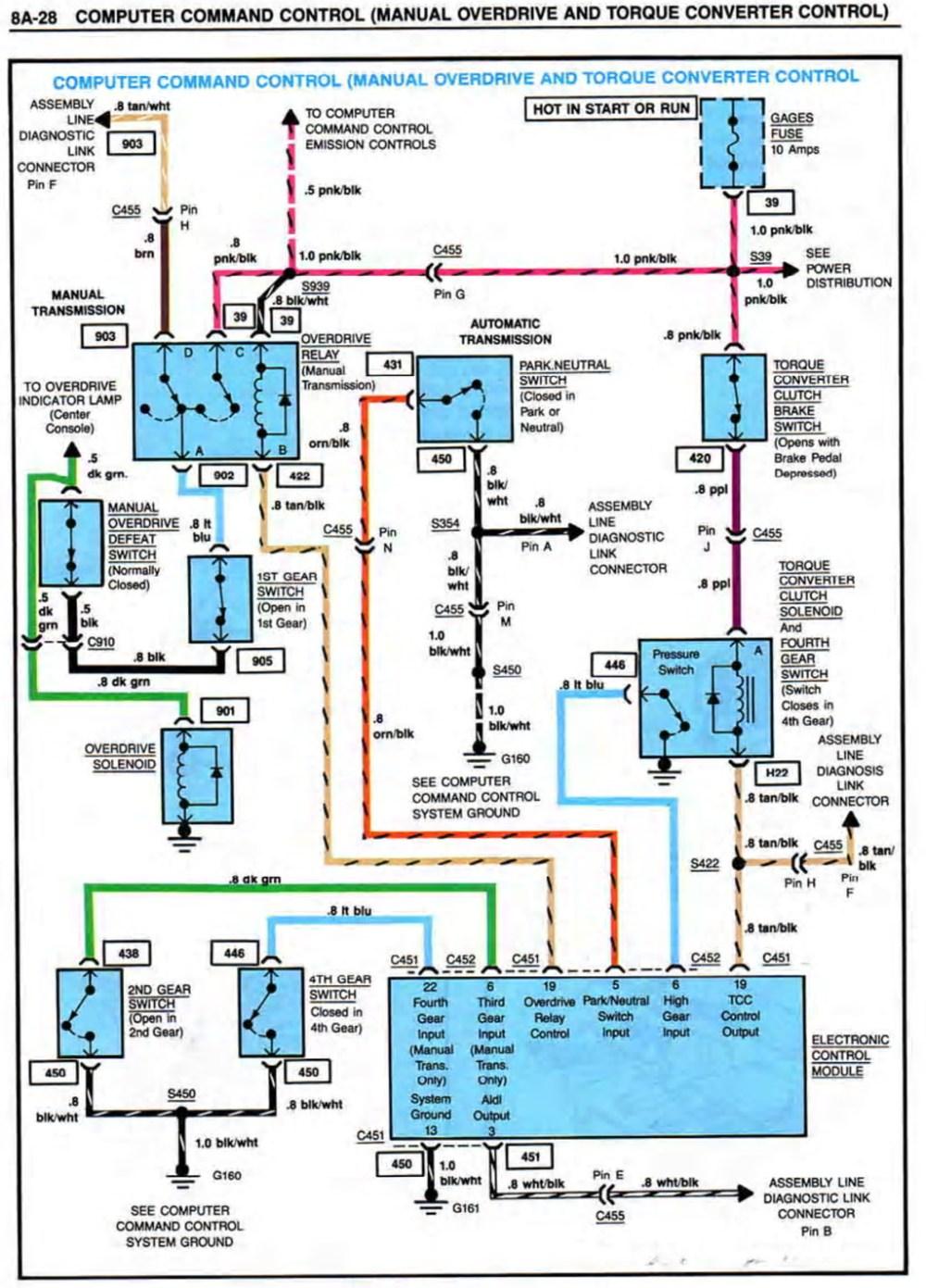 medium resolution of 84 corvette wiring diagram overdrive wiring for an 84 4 3 corvetteforum chevrolet corvetteoriginally posted by ray