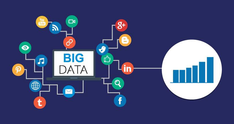 Big Data and Advertising Case Study