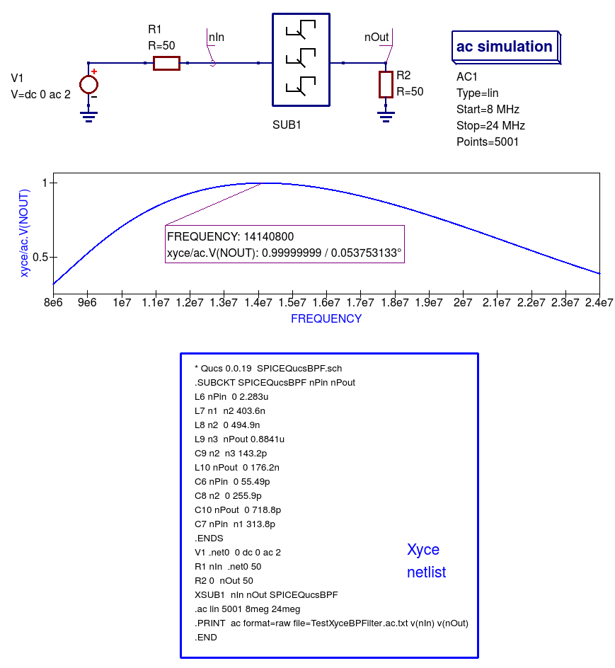 medium resolution of figure 3 4 band pass filter xyce test results and spice netlist for test bench circuit