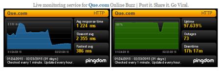20150222.que.com.responsetime