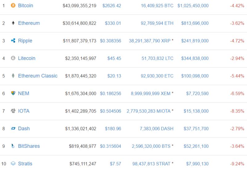 QUE.com.bitcoin.2626