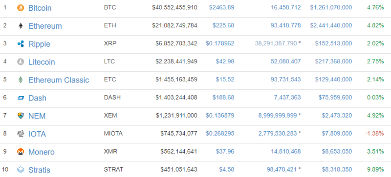 QUE.com.Bitcoin.2463.89