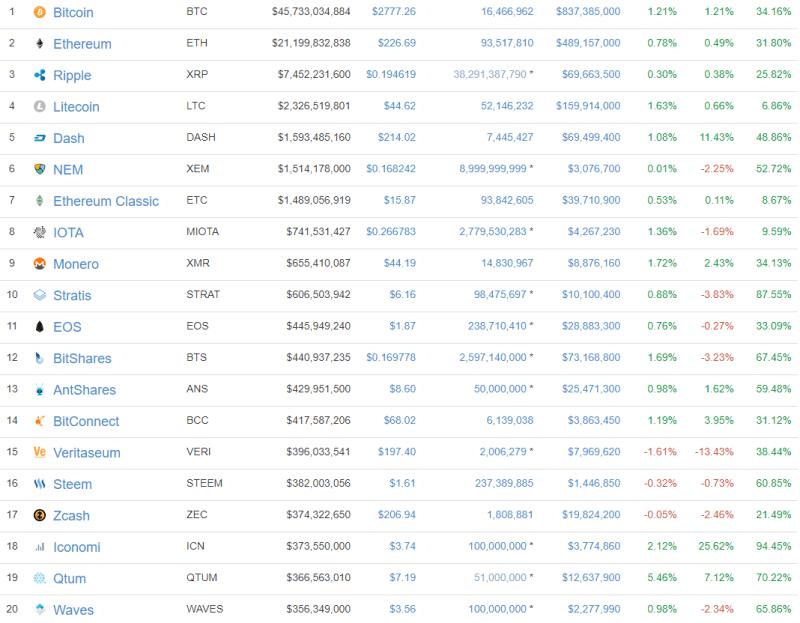 QUE.com.Bitcoin.2777.26