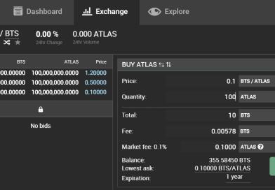 ATLAS Token