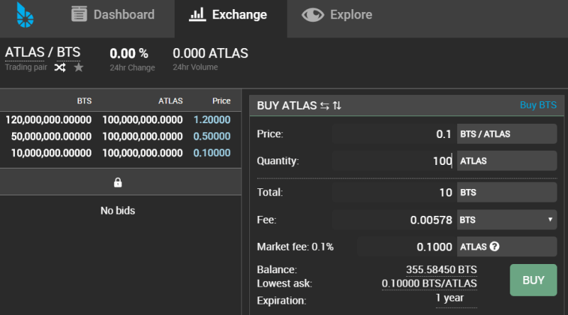 ATLAS Token