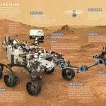 NASA's Open Source Rover. Build your own Mars Rover