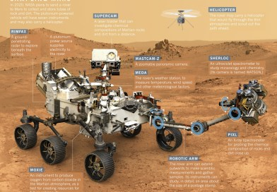 NASA's Open Source Rover. Build your own Mars Rover