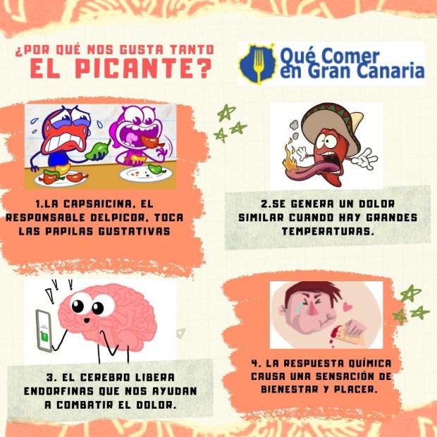 Picante qué comer en Gran Canaria